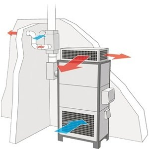 Siltā gaisa rekuperators